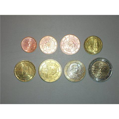 2005. Tira euros Austria