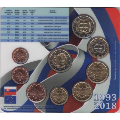 2018. Cartera euros Eslovaquia